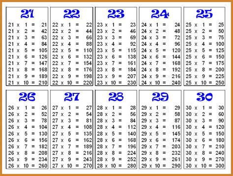 Maths Tables 1 To 20