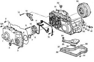 similiar saturn vue manual transmission diagrams keywords saturn vue engine diagram pic2fly com 2003