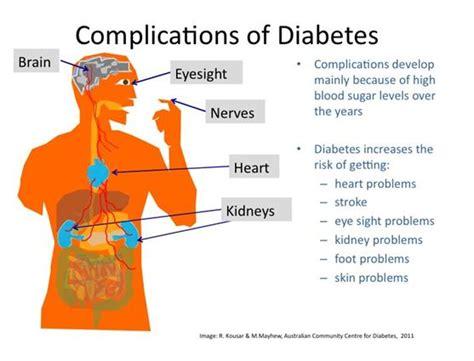 type  diabetes     affect  body