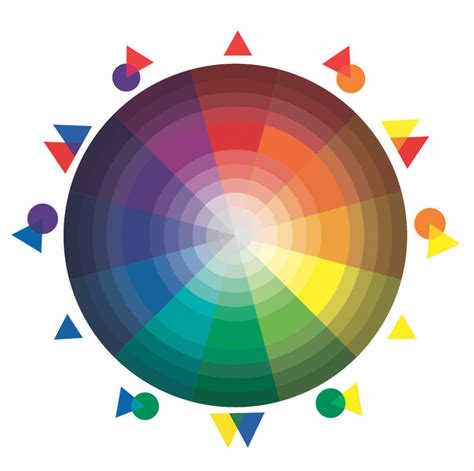 color wheel scheme color schemes explained how to choose the right color