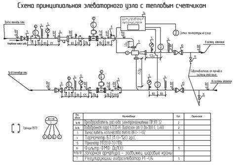 Типовые технические условия . 5. Порядок ввода узла учета тепловой энергии теплоносителя в коммерческую эксплуатацию