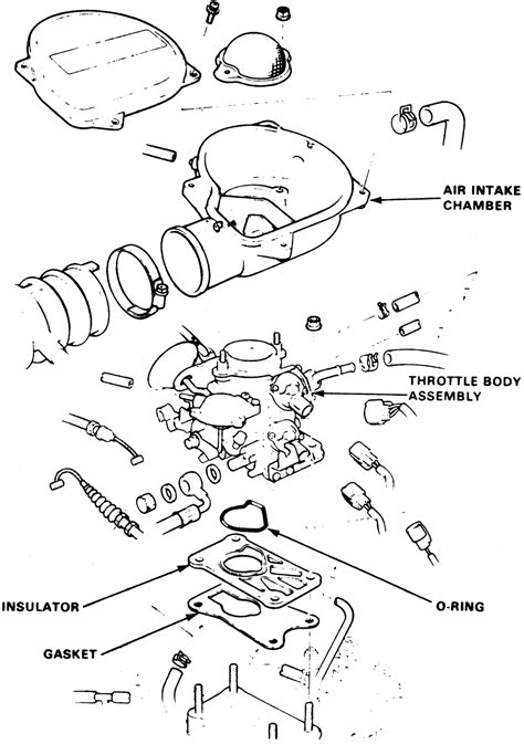 Repair Guides Programmed Fuel Injection Pgm