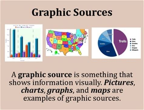 Graphic Sources Poster  Intermediate Elementary School Grades By Soni Krasky