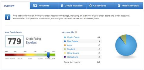 veda credit report blog archives blogselectronic