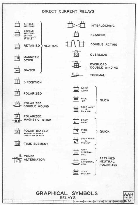 dc contactor schematic symbol radio wiring diagram