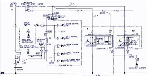 Mazda Wiring Diagram Auto Diagrams