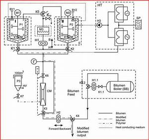 2000 Chrysler Cirrus Fuse Box Diagram