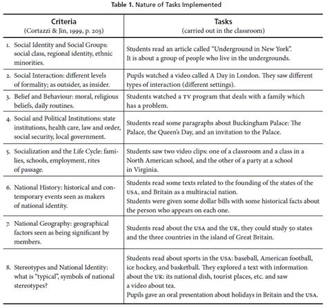 roles of the president worksheet roles of the president worksheet free worksheets library