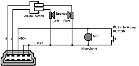 4 Pin Handset Wiring Diagram by Alcatel E 801 Headset Schematic Pinout Diagram Pinouts Ru