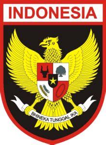 gerakan pramuka indonesia wikipedia bahasa indonesia