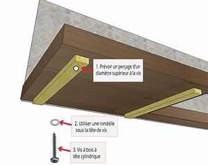 Comment Poser Un Plan De Travail : poser un plan de travail en bois massif la fabrique bois ~ Dailycaller-alerts.com Idées de Décoration