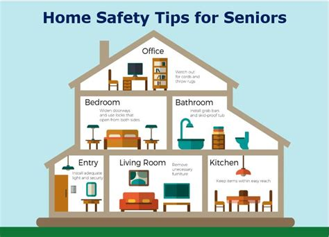 for at home vancouver senior health
