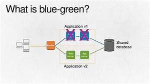 App307  Leverage The Cloud With A Blue  Green Deployment