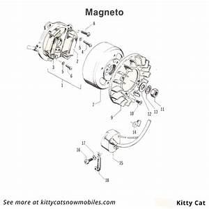 85 Kitty Cat Magneto Parts