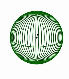 Oberfläche Kreis Berechnen : rotationsk rper mathe artikel ~ Themetempest.com Abrechnung