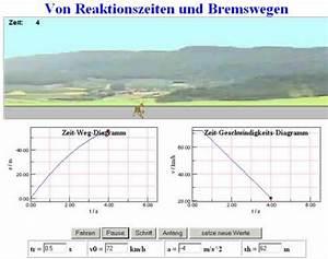 Anhalteweg Berechnen Physik : geradlinige bewegung anhalteweg hirsch leifi physik ~ Themetempest.com Abrechnung