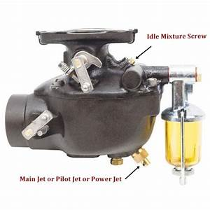 Naa Carburetor Adjustment - Ford Forum