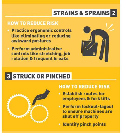 4 Most Common Safety Incidents in the Workplace ...