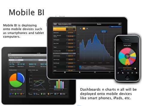 business intelligence mobile introduction to mobile business intelligence