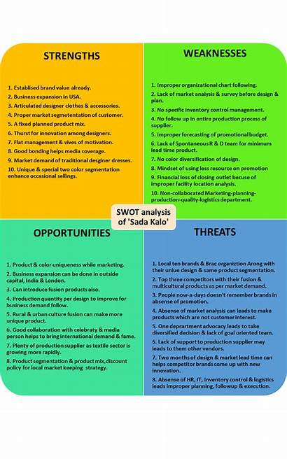 Swot Analysis Industry Bangladesh Bangladeshi Garments Strengths