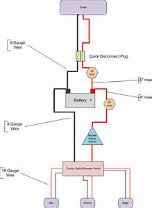 Wiring Diagram Advice For Small Boat Page  1