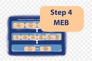 Flowchart Process Flow Diagram Veterans Benefits