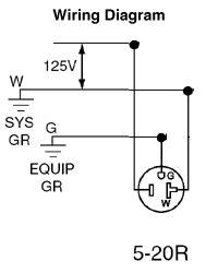 208v Receptacle Wiring Diagram by Leviton 7899 E 20a Black Gfci Smart Lock Receptacle Nema 5 20r