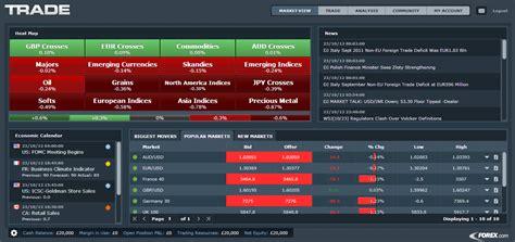 best forex trading platform uk easy forex trading platform 2015