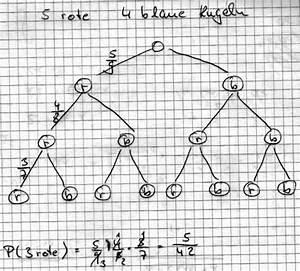 Stochastik N Berechnen : stochastik aus einer urne mit 5 roten und 4 blauen kugeln ~ Themetempest.com Abrechnung