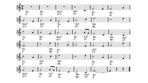 Valzer Delle Candele Spartito by Il Valzer Delle Candele Sheet Guitar Chords Easy