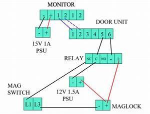 Door Entry  U0026 Maglock Install Guide