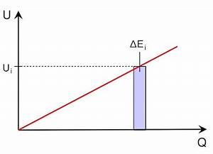 Fläche Unter Kurve Berechnen Online : energie eines geladenen kondensators ~ Themetempest.com Abrechnung
