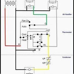 Image Result For Contactor