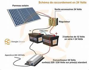 Installation Panneau Solaire : panneau solaire monocristallin 210 watts 24 volts ultra ~ Dode.kayakingforconservation.com Idées de Décoration
