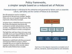 develop security policy With security policy framework template