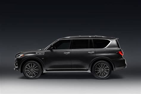 Infiniti Qx80 2019 by 2019 Infiniti Qx80 Limited News And Information
