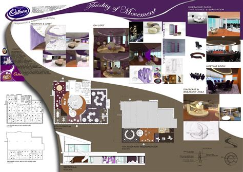 Interior Design Presentation Board