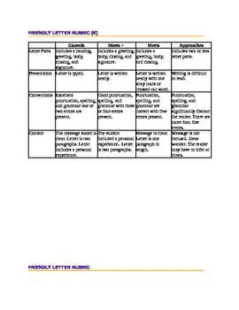 rubric  assess  friendly letter assignment
