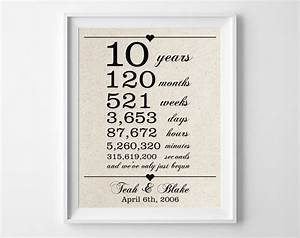 10th wedding anniversary gift ideas wedding ideas With 10th wedding anniversary gifts