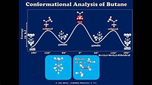 Conformational Analysis Of Butane Using Newman Projections