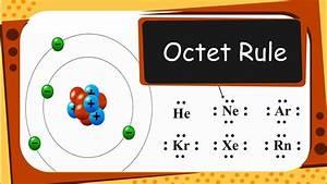 Chemistry  U2013 Octet Rule  U0026 Electron Dot Structure