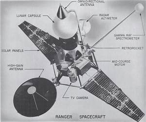 """Spaceflight History: """"Essential Data"""": A 1963 Pitch to ..."""