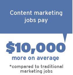 Graduate Certificate Digital Marketing post graduate certificate in digital content marketing