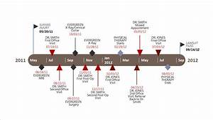 Litigation timeline template made for legal presentation for Legal chronology template