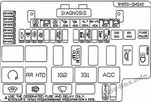 Fuse Box Diagram  U0026gt  Hyundai Genesis Coupe  2009