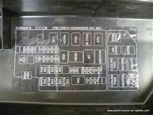 2004 Mazda Rx8 Fuse Box : porsche 944 turbo fuse box cover fuse panel lid on popscreen ~ A.2002-acura-tl-radio.info Haus und Dekorationen