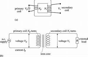 Transformer Schematic Schematic