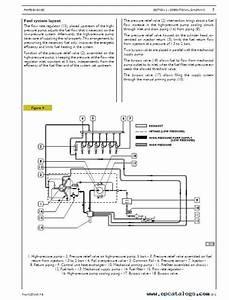 Download Tigercat Fpt N45 N67 Engine Service Repair Pdf