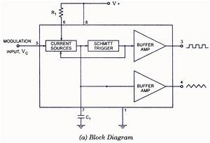 Voltage Controlled Oscillator Under Repository-circuits