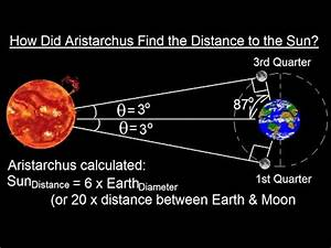Astronomy - Ch. 3: Motion of the Moon (12 of 12 ...